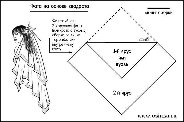 Фата на основе ромба или квадрата