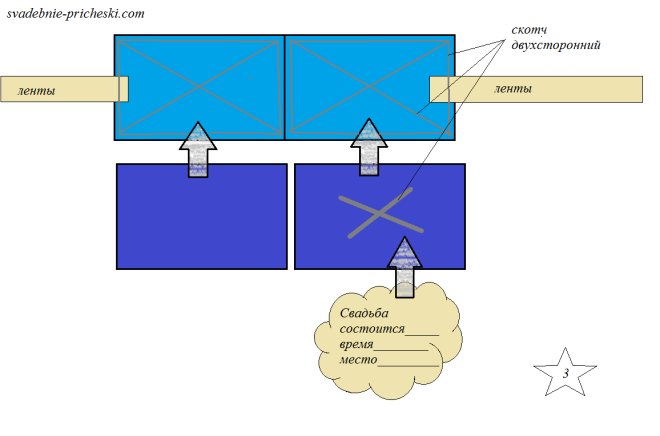 Открытка в технике скрапбукинг - сборка внутренней части