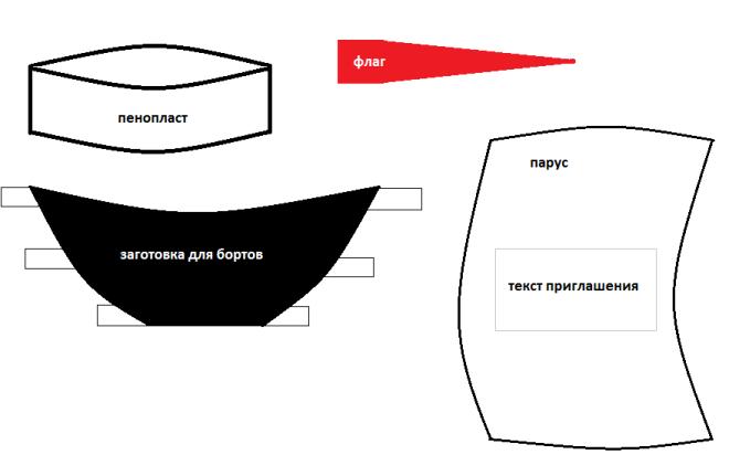 Приглашение - кораблик, подготовка деталей к сборке