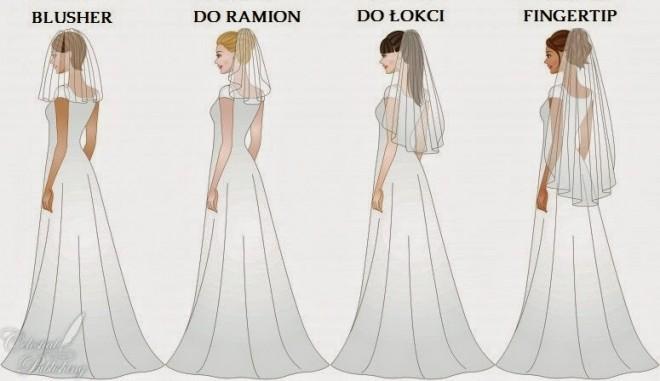 Короткие модели свадебной вуали